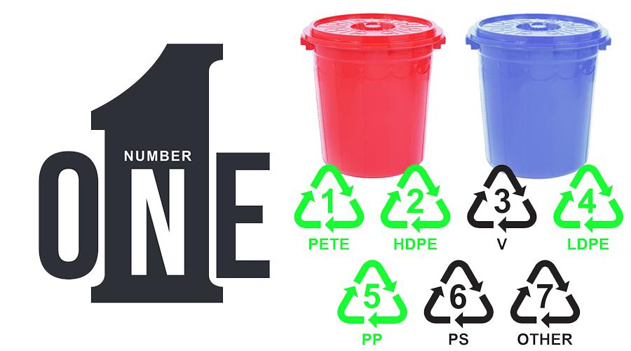 chất liệu sản xuất thùng nhựa đựng nước an toàn
